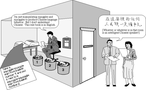 chinese-room