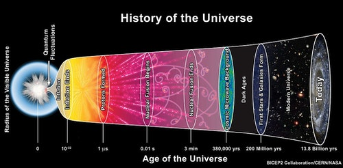 1024px-The_History_of_the_Universe
