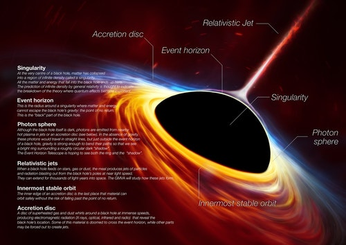 black-holes-infographic-v2